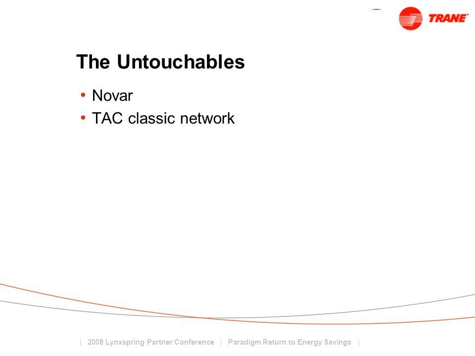 The Untouchables Novar TAC classic network