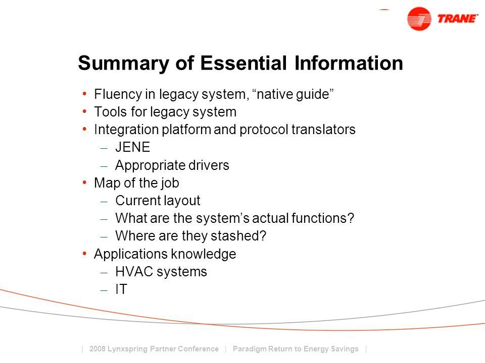 Summary of Essential Information