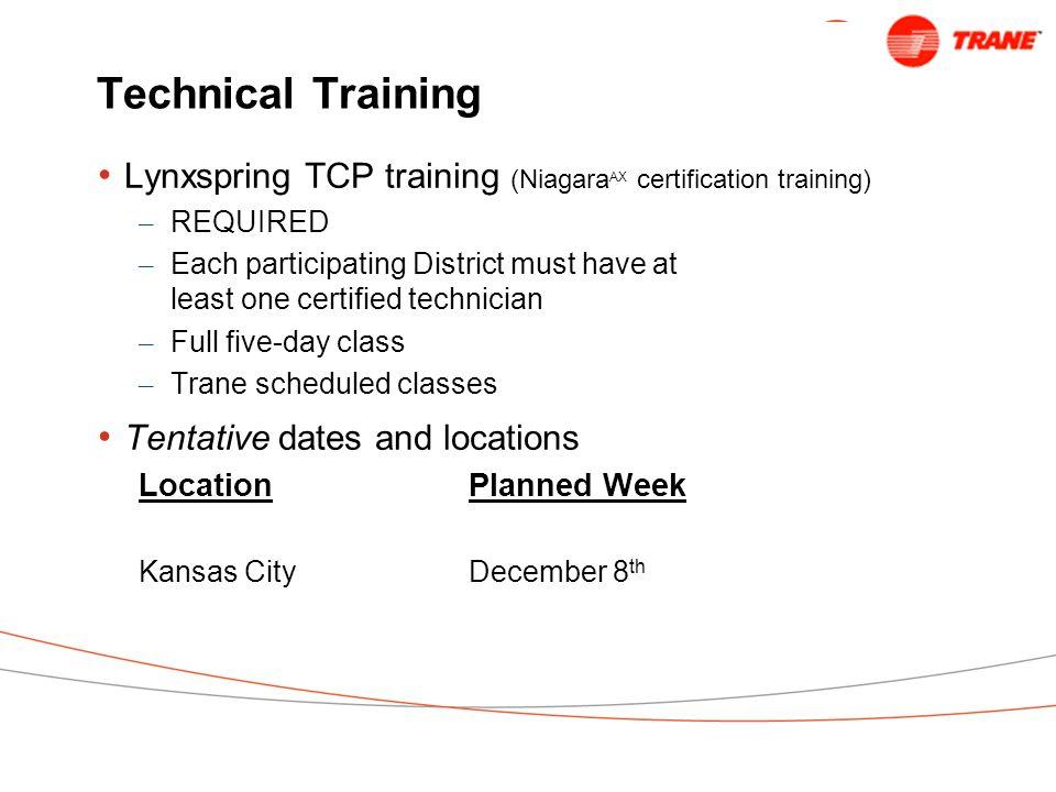 Technical Training Lynxspring TCP training (NiagaraAX certification training) REQUIRED.