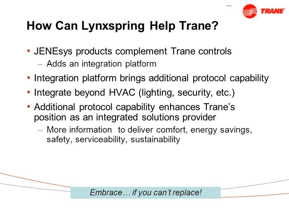 How Can Lynxspring Help Trane