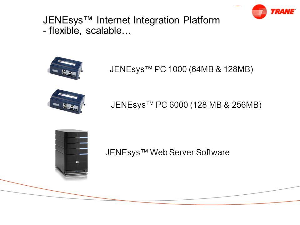 JENEsys™ Internet Integration Platform - flexible, scalable…