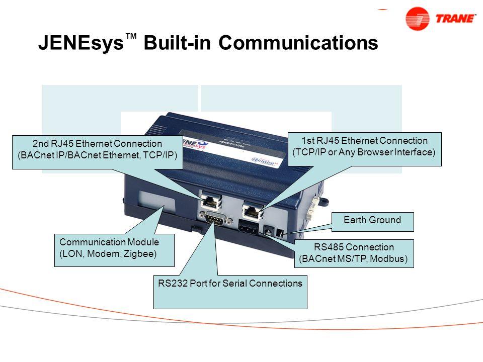 JENEsys™ Built-in Communications