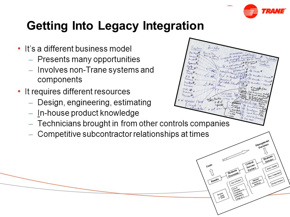 Getting Into Legacy Integration