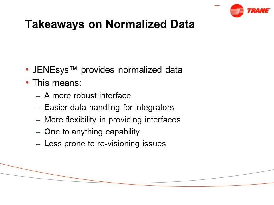 Takeaways on Normalized Data