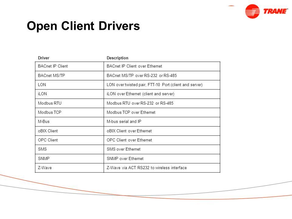 Open Client Drivers Driver Description BACnet IP Client