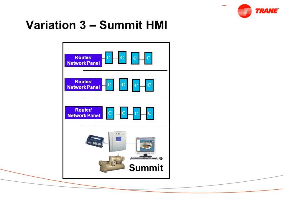 Variation 3 – Summit HMI Summit C C C C Router/ Network Panel Router/