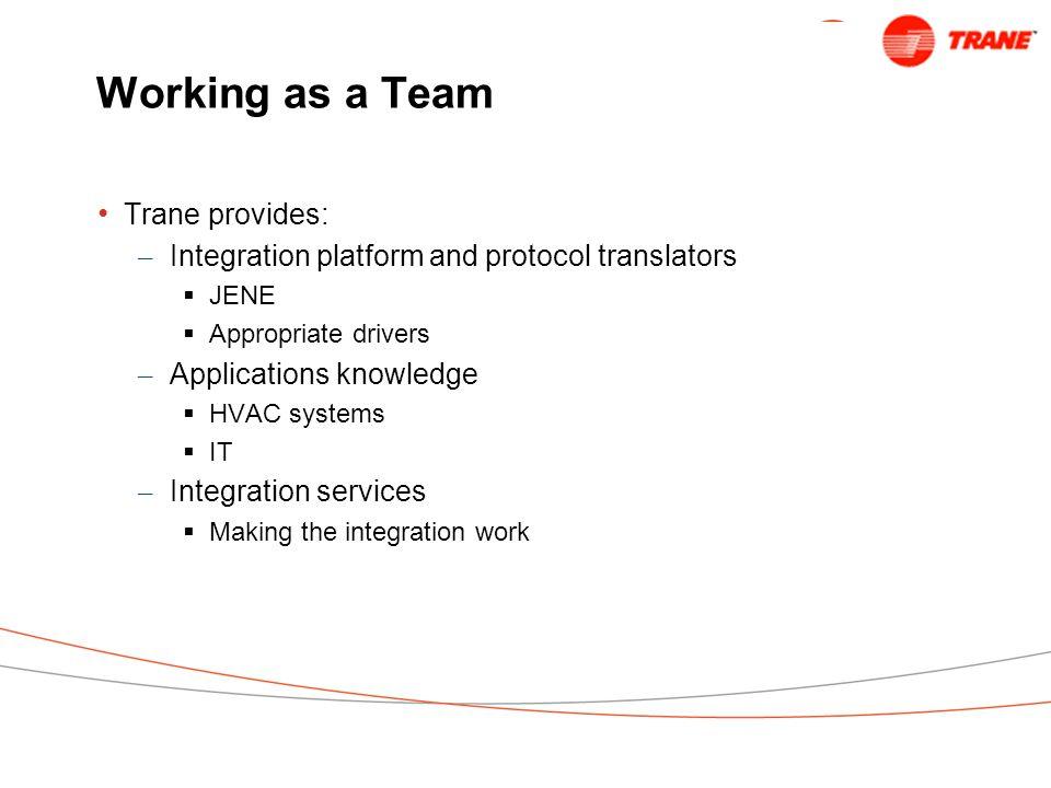 Working as a Team Trane provides: