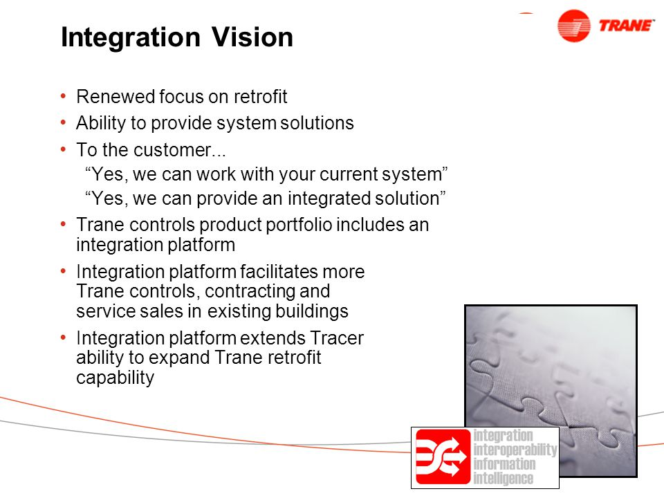 Integration Vision Renewed focus on retrofit
