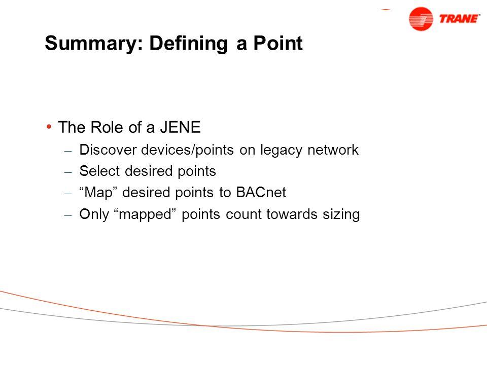 Summary: Defining a Point