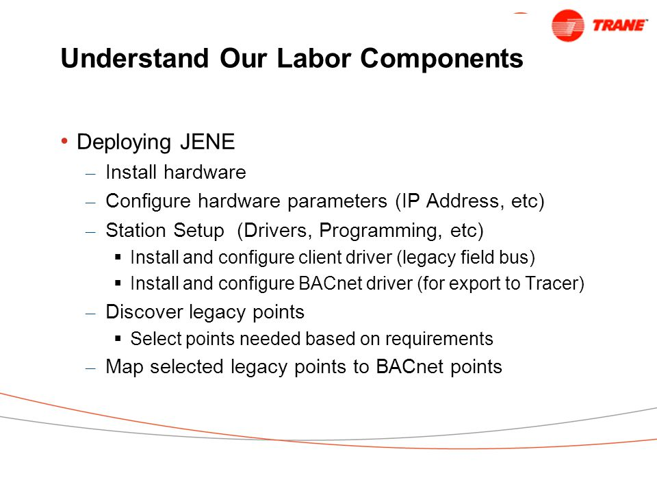 Understand Our Labor Components