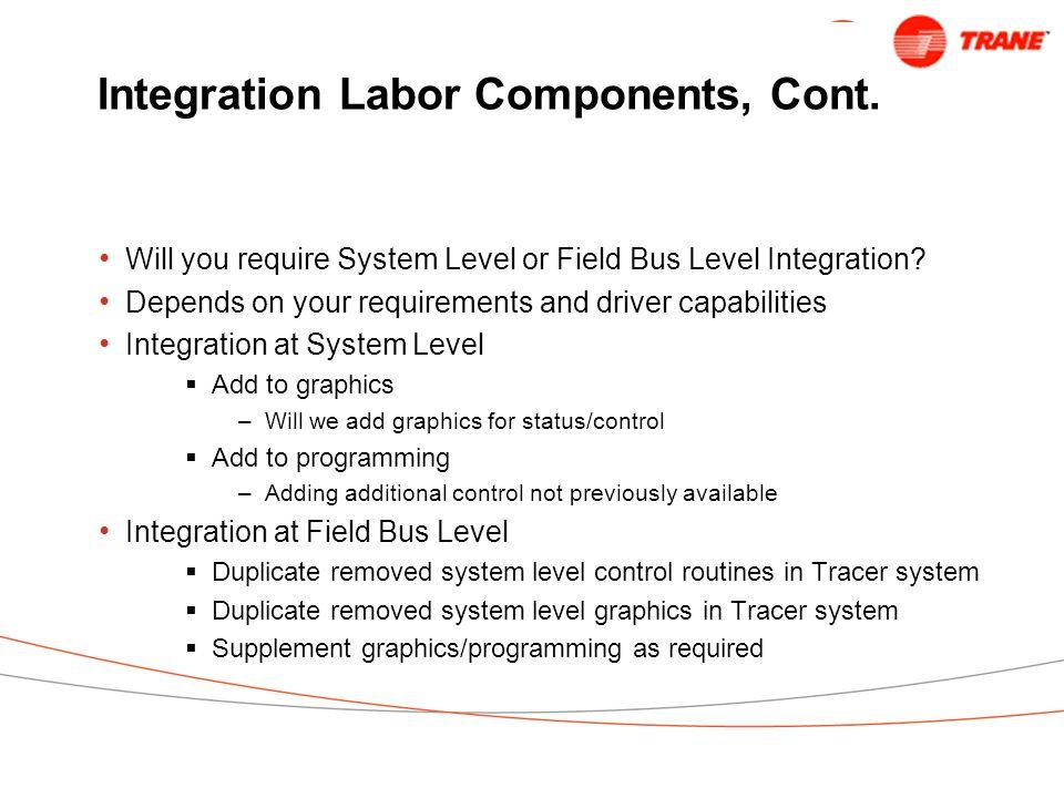 Integration Labor Components, Cont.