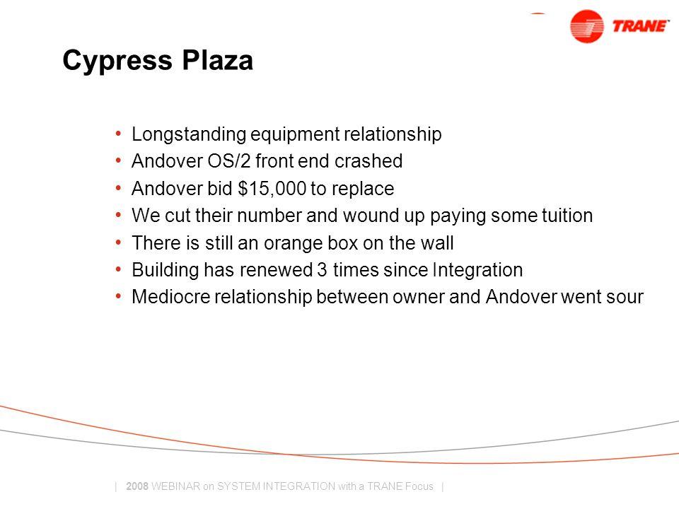 Cypress Plaza Longstanding equipment relationship