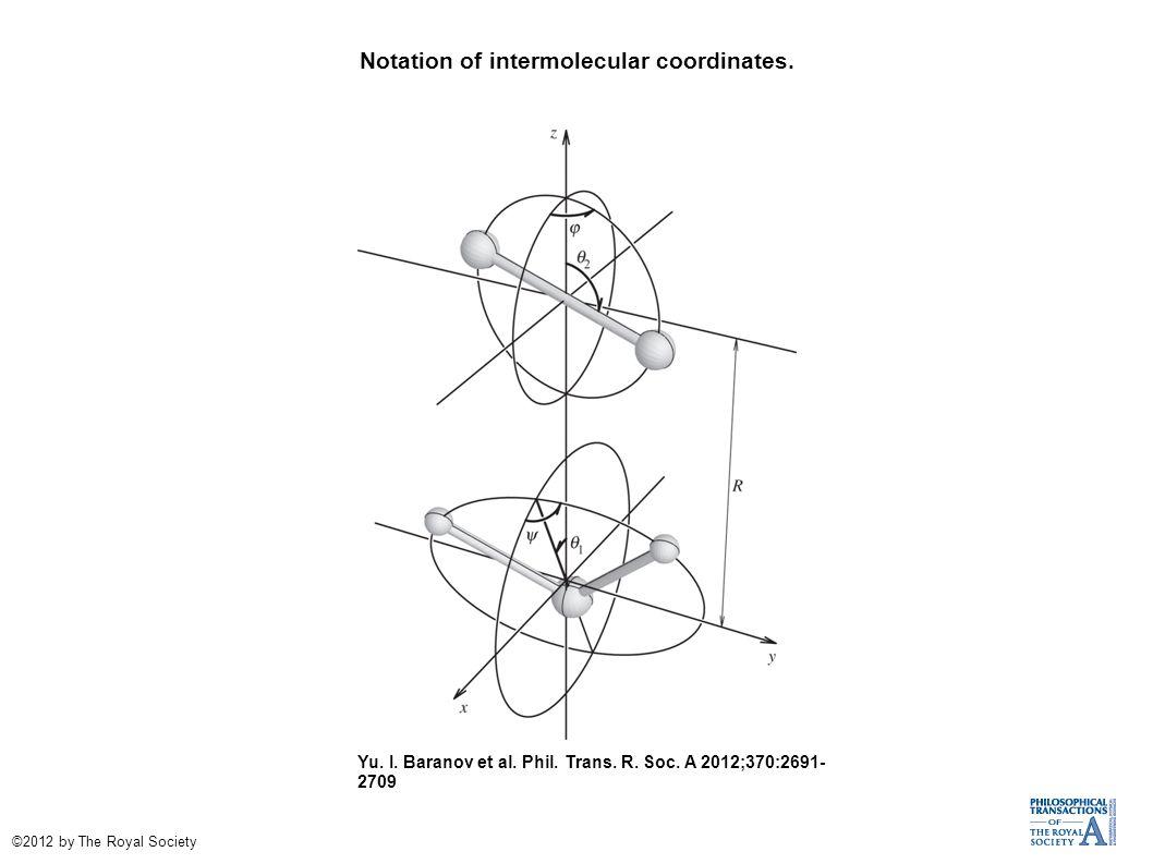 Notation of intermolecular coordinates.