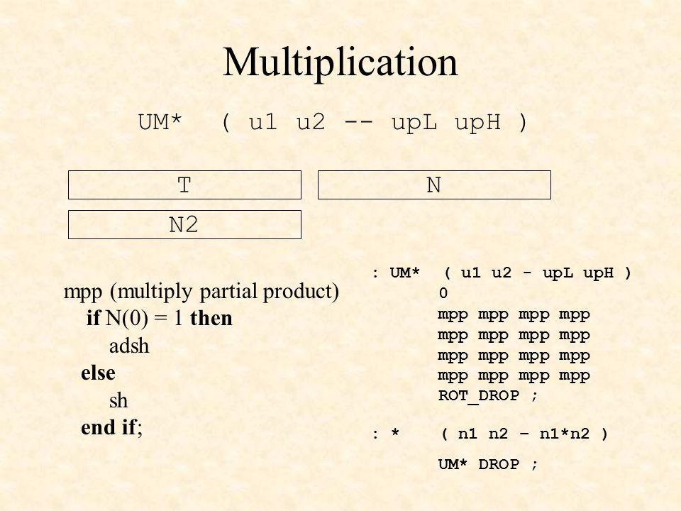 Multiplication UM* ( u1 u2 -- upL upH ) T N N2