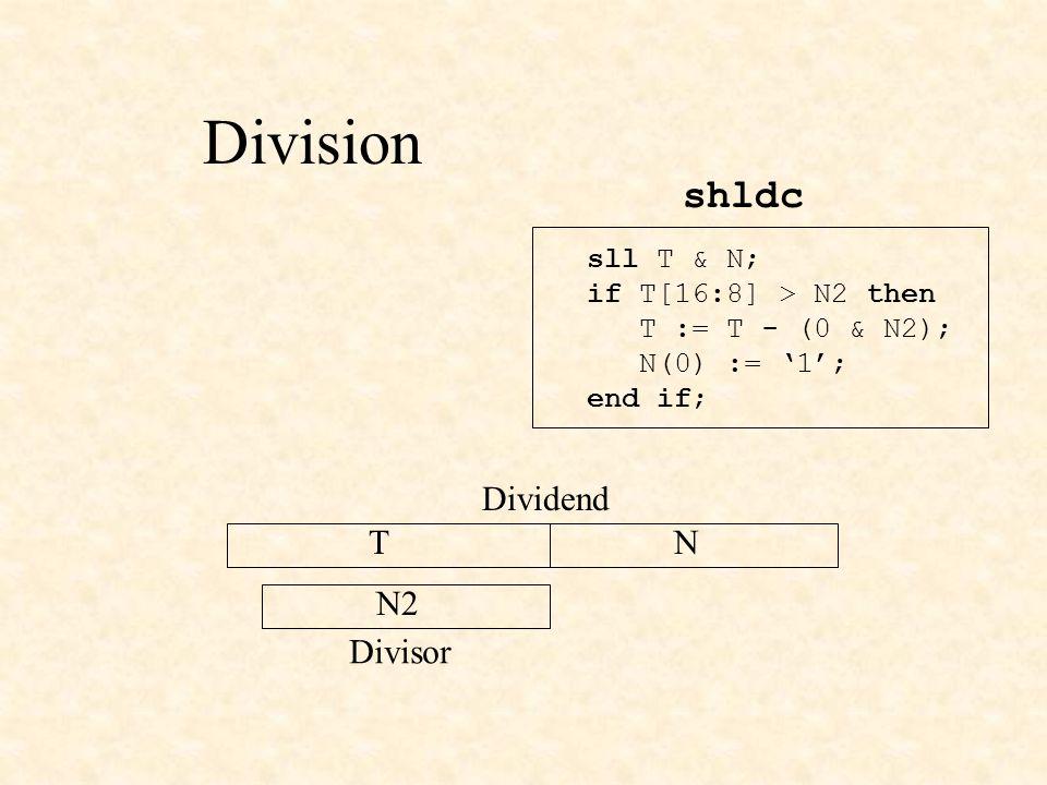 Division shldc Dividend T N N2 Divisor sll T & N;