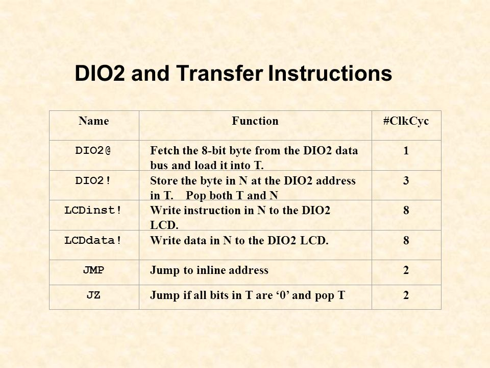 DIO2 and Transfer Instructions