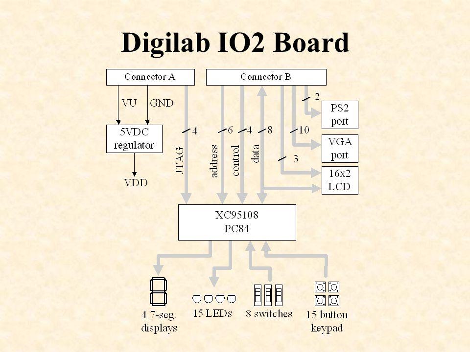 Digilab IO2 Board
