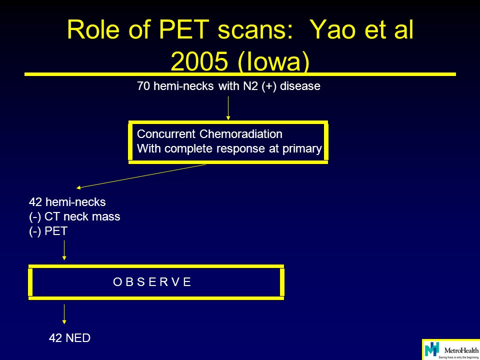 Role of PET scans: Yao et al 2005 (Iowa)