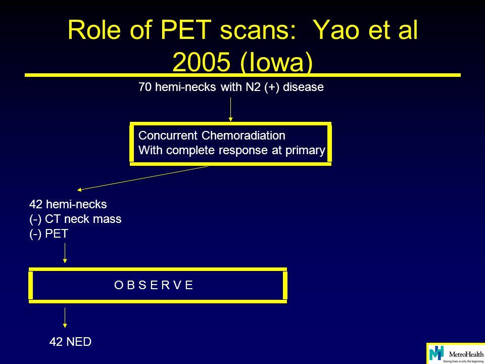 Role of PET scans: Yao et al 2005 (Iowa)