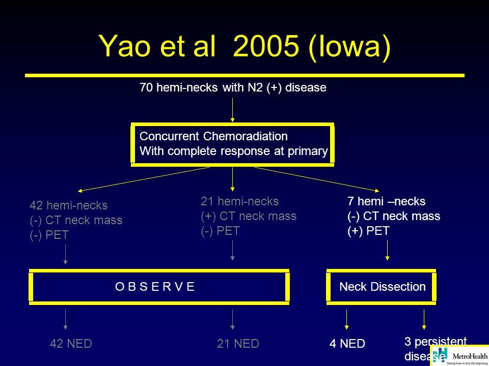 Yao et al 2005 (Iowa) 70 hemi-necks with N2 (+) disease