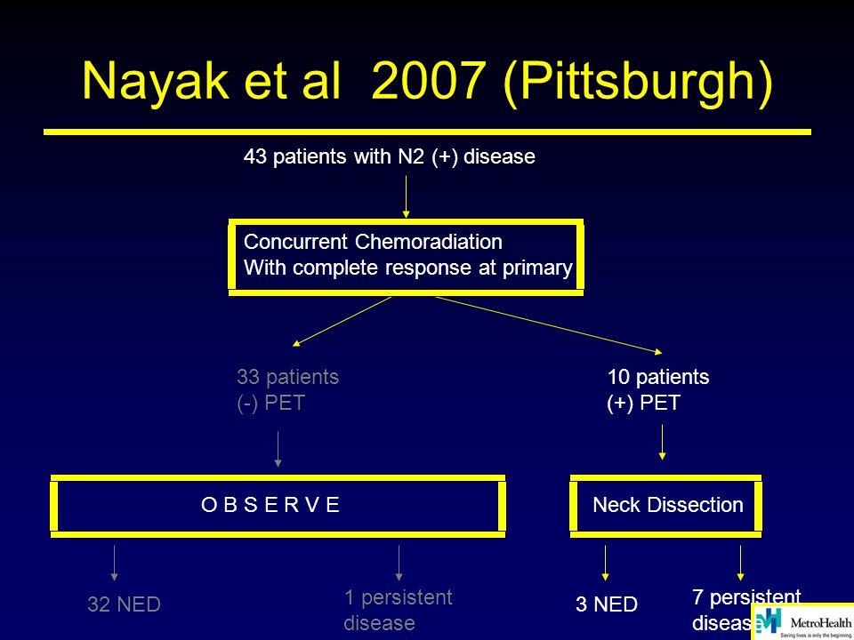 Nayak et al 2007 (Pittsburgh)