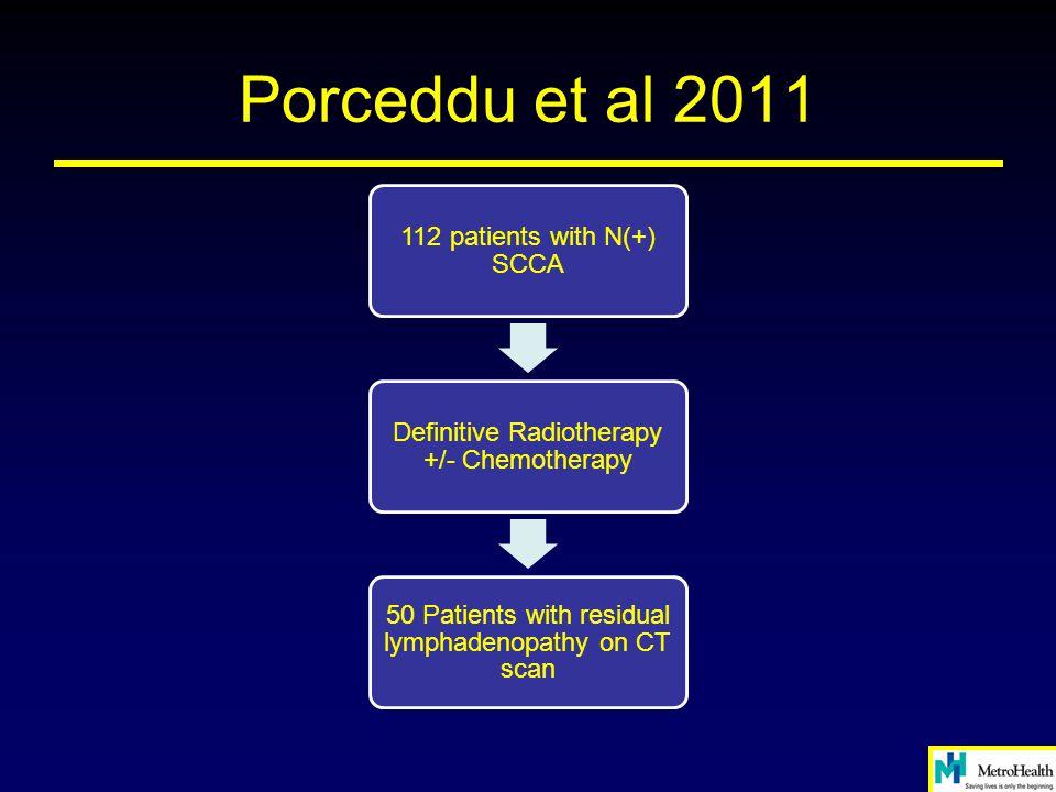 Porceddu et al 2011 112 patients with N(+) SCCA
