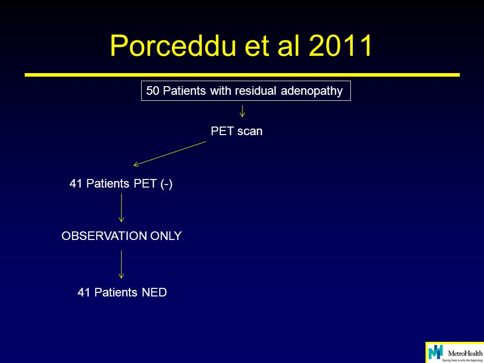 Porceddu et al Patients with residual adenopathy PET scan
