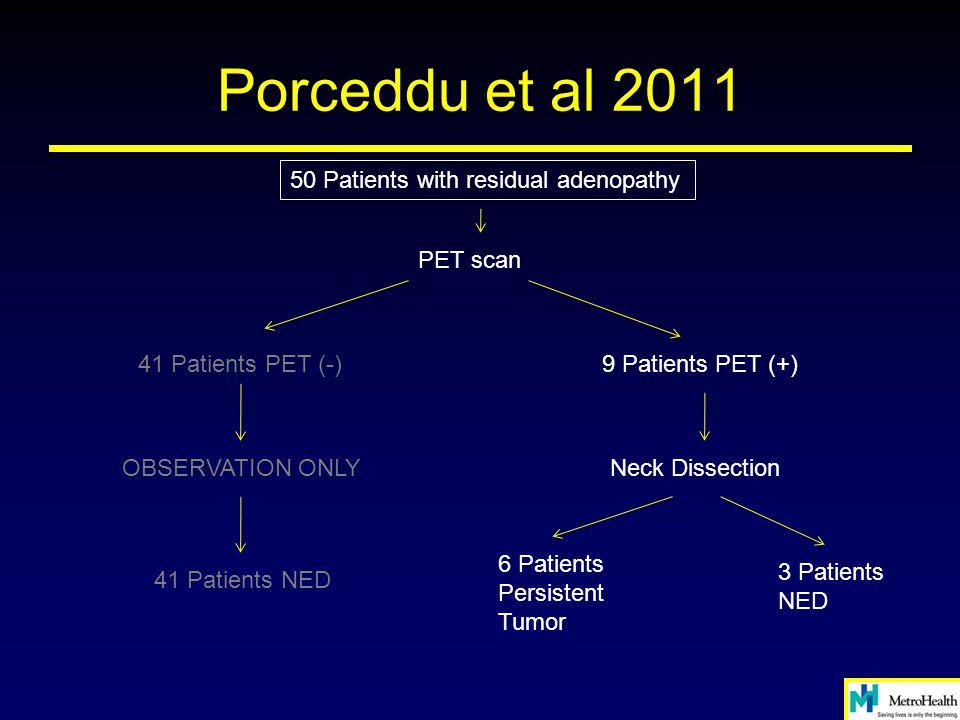 Porceddu et al 2011 50 Patients with residual adenopathy PET scan