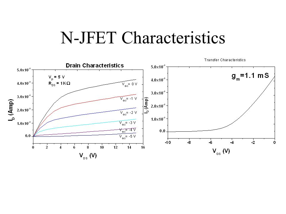 N-JFET Characteristics