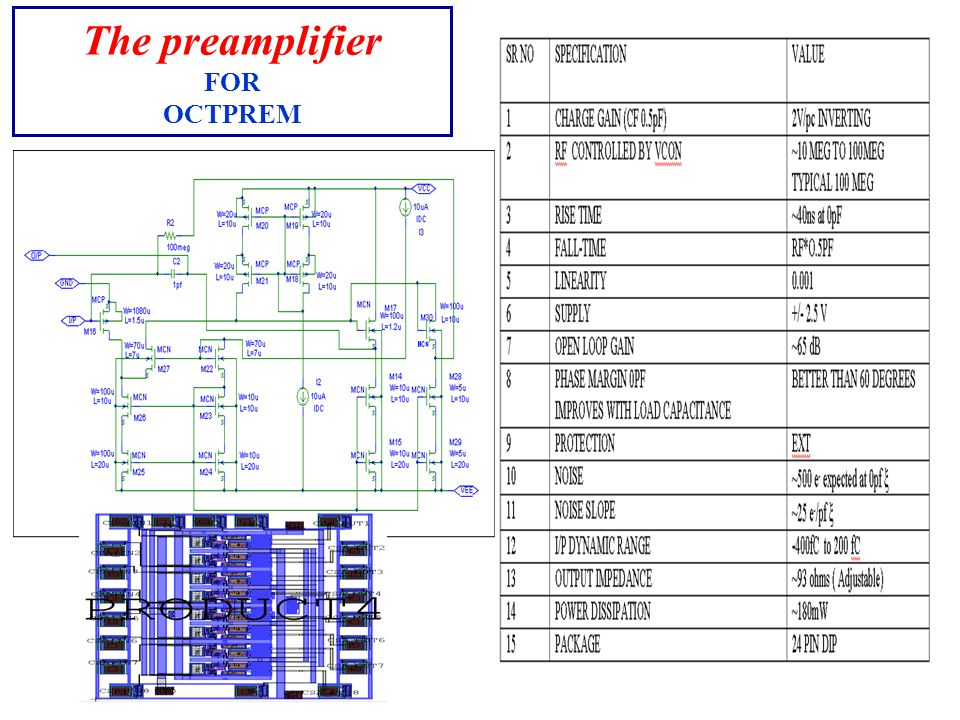 The preamplifier FOR OCTPREM