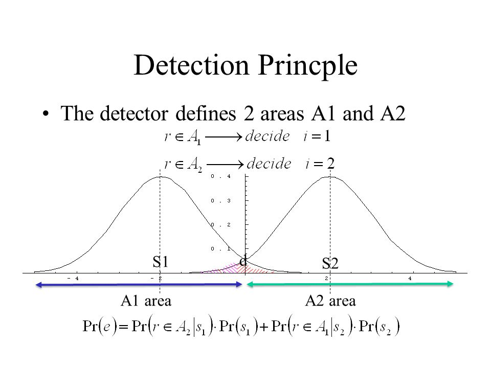 Detection Princple The detector defines 2 areas A1 and A2 S1 S2 d