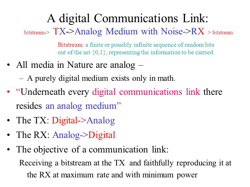 A digital Communications Link: bitstream-> TX->Analog Medium with Noise->RX > bitstream