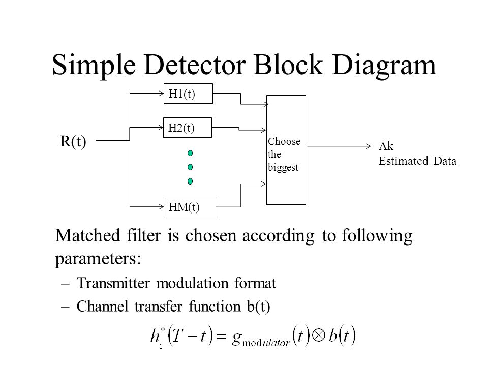 Simple Detector Block Diagram