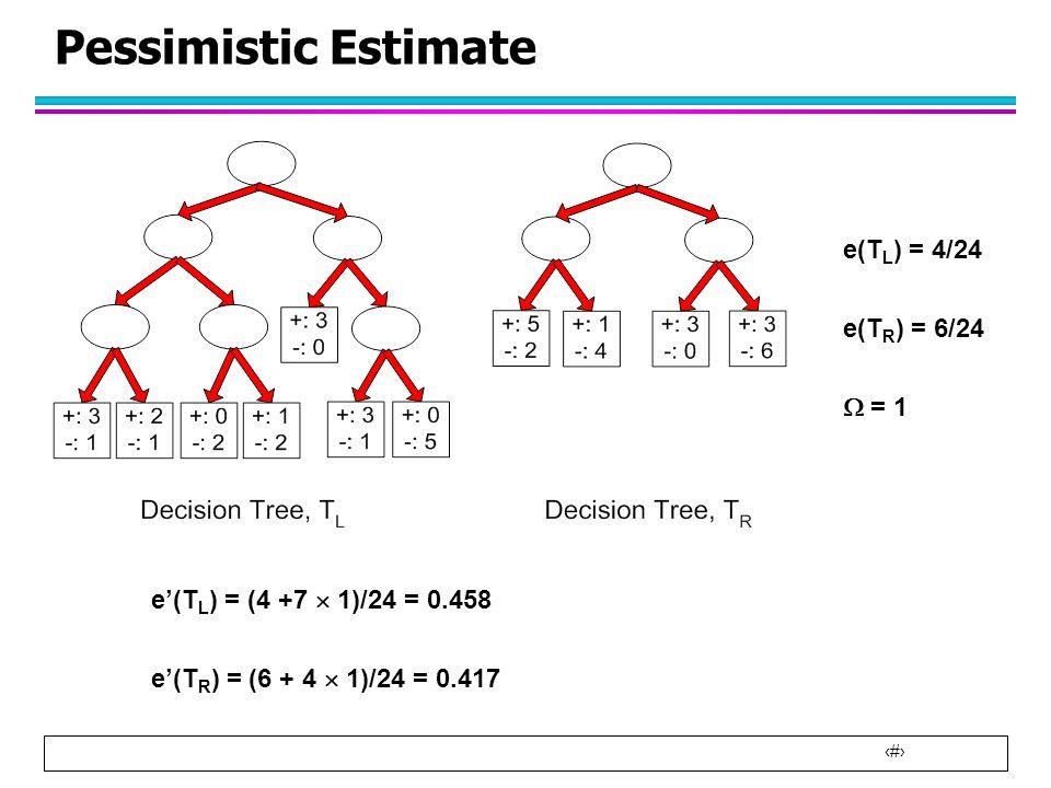 Pessimistic Estimate e(TL) = 4/24 e(TR) = 6/24  = 1