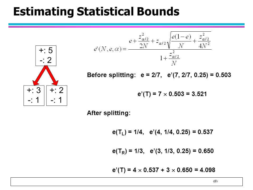Estimating Statistical Bounds