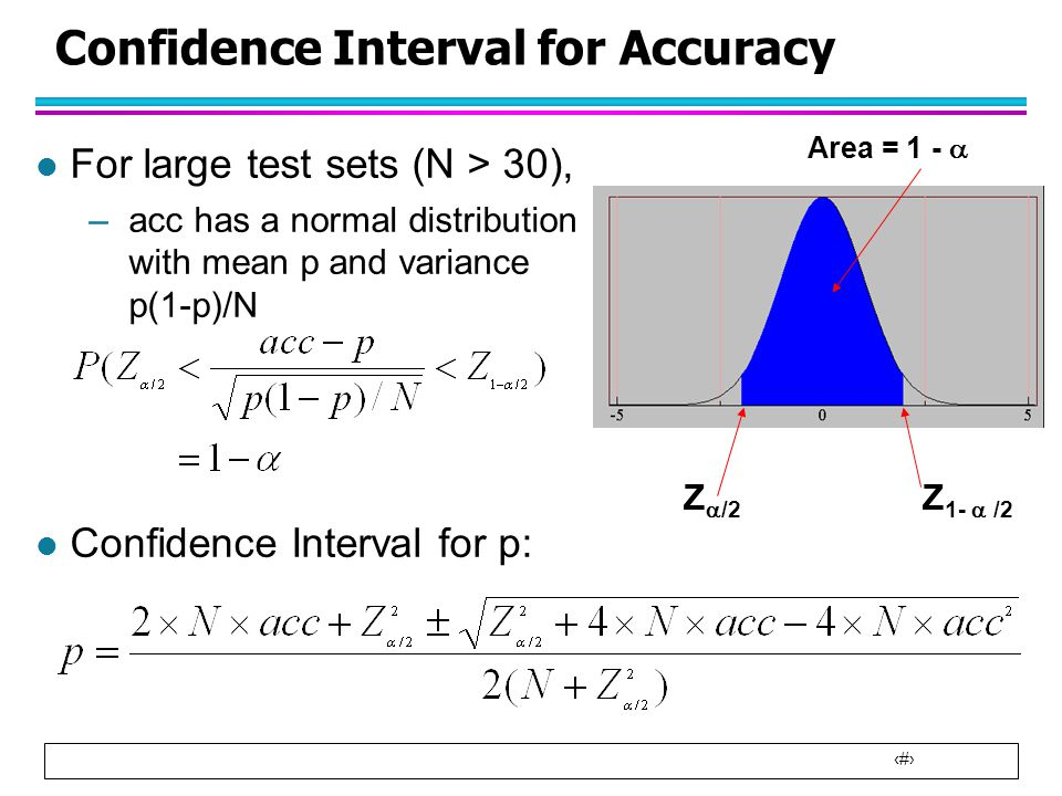 Confidence Interval for Accuracy