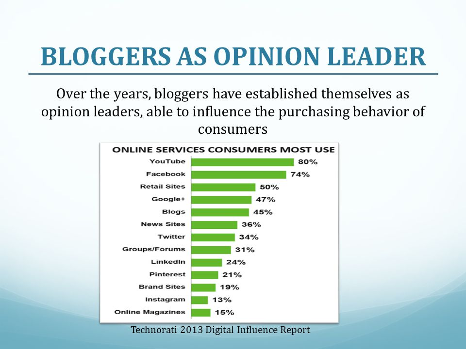 BLOGGERS AS OPINION LEADER