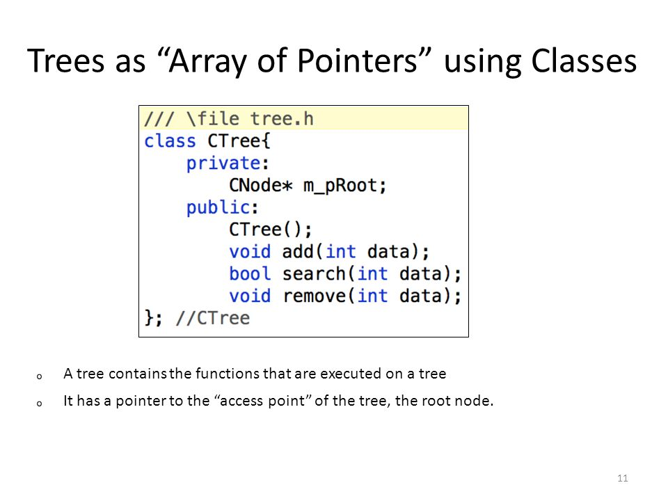 Trees as Array of Pointers using Classes