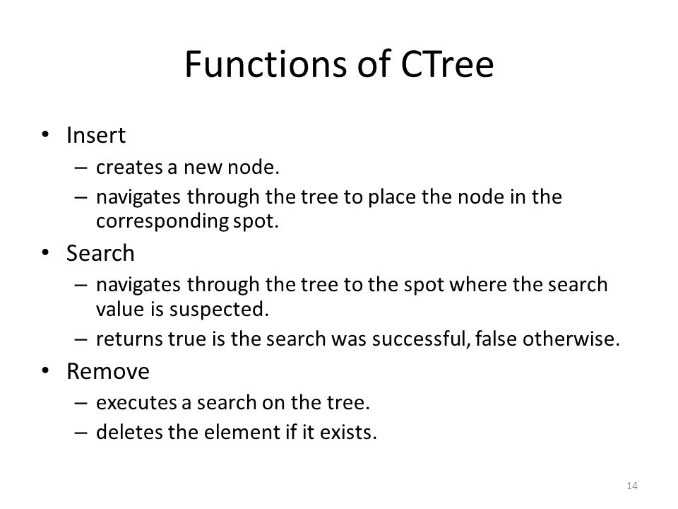 Functions of CTree Insert Search Remove creates a new node.