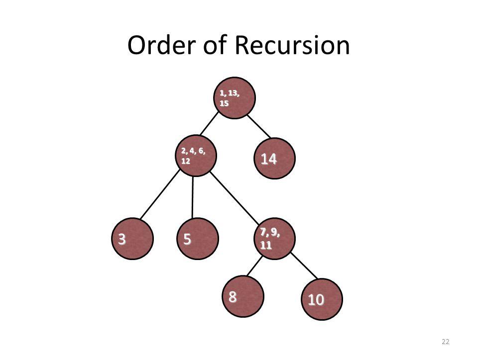 Order of Recursion 1, 13, 15 2, 4, 6, 12 14 3 5 7, 9, 11 8 10