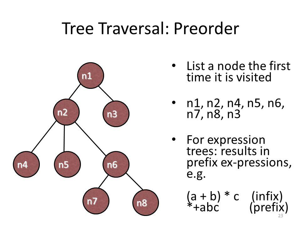 Tree Traversal: Preorder