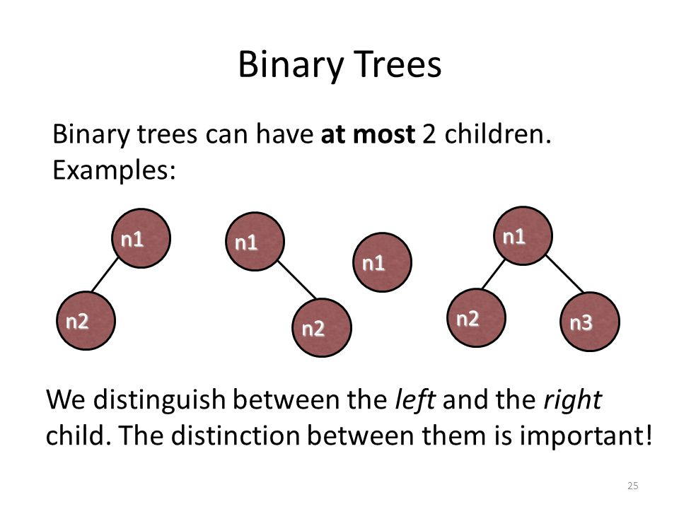 Binary Trees Binary trees can have at most 2 children. Examples: