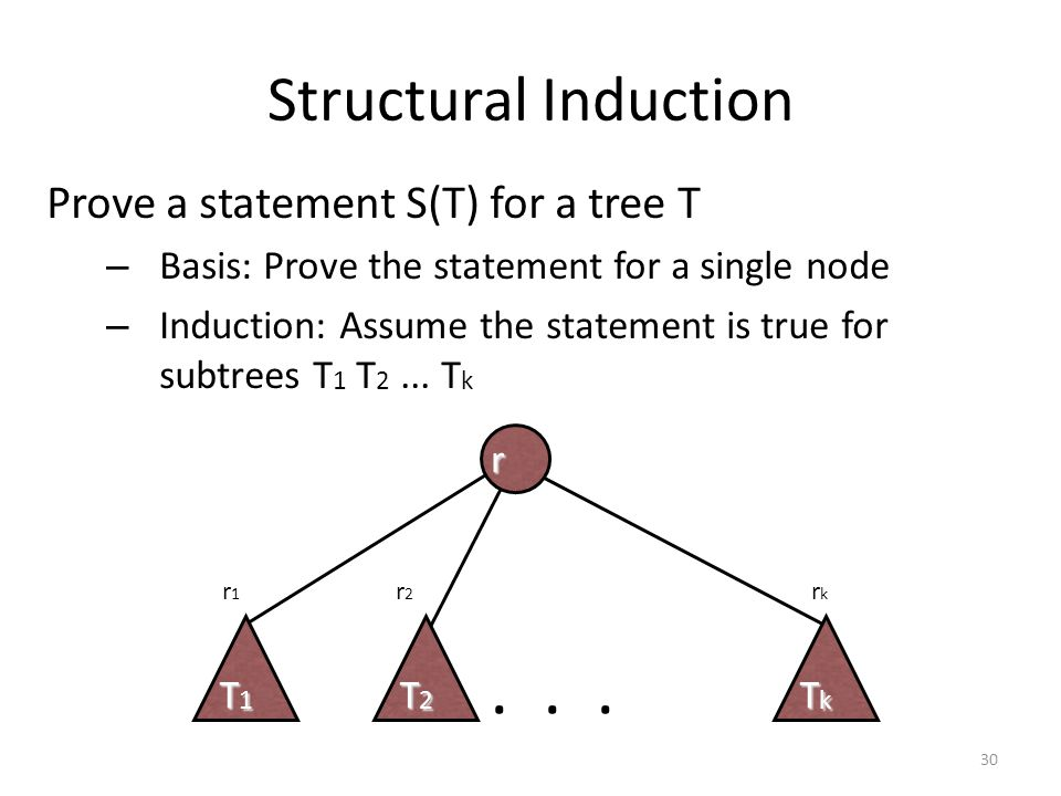 . . . Structural Induction Prove a statement S(T) for a tree T