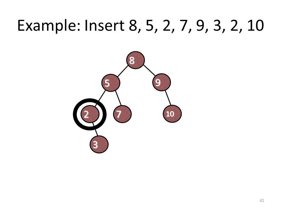 Example: Insert 8, 5, 2, 7, 9, 3, 2, 10 8 9 5 2 7 10 3