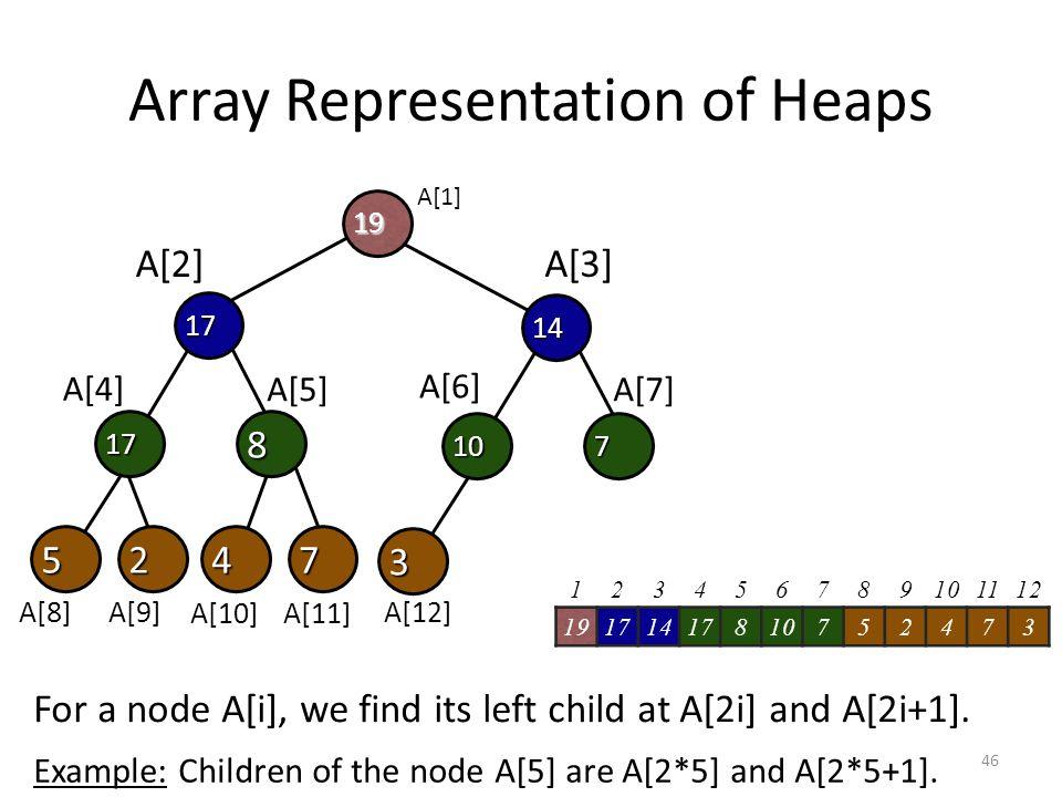 Array Representation of Heaps
