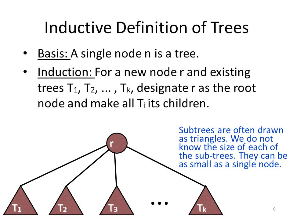 Inductive Definition of Trees