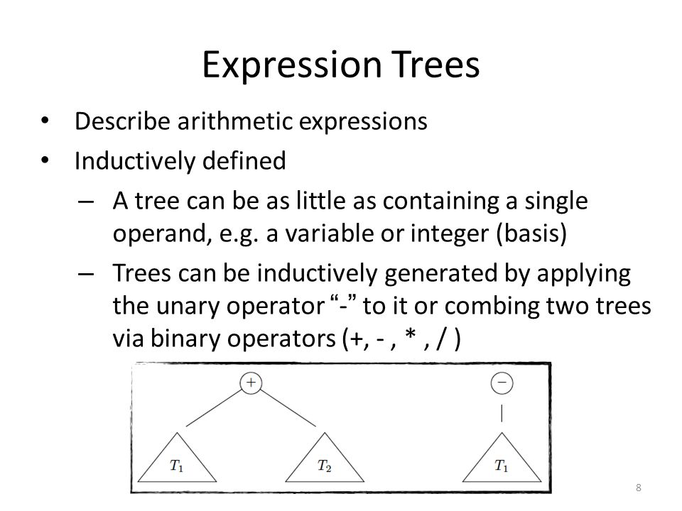 Expression Trees Describe arithmetic expressions Inductively defined