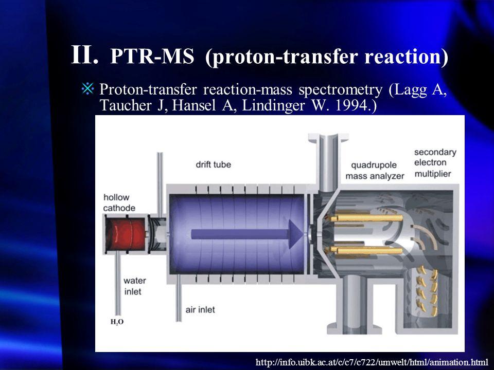 II. PTR-MS (proton-transfer reaction)