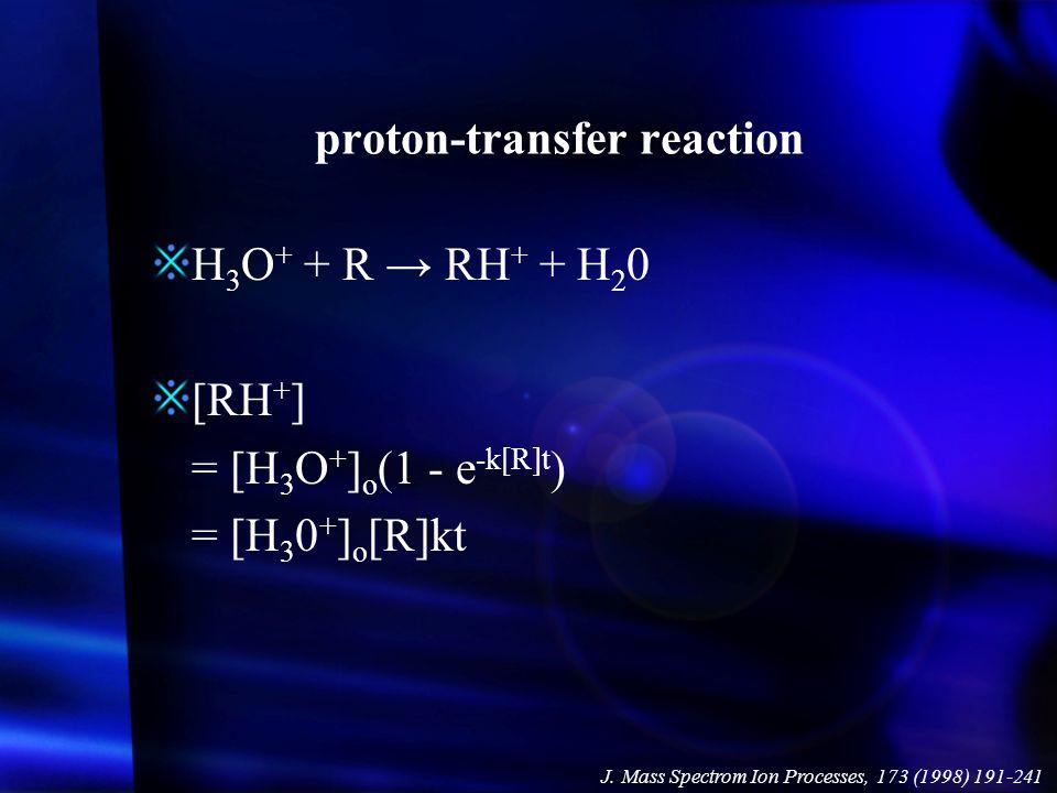 proton-transfer reaction