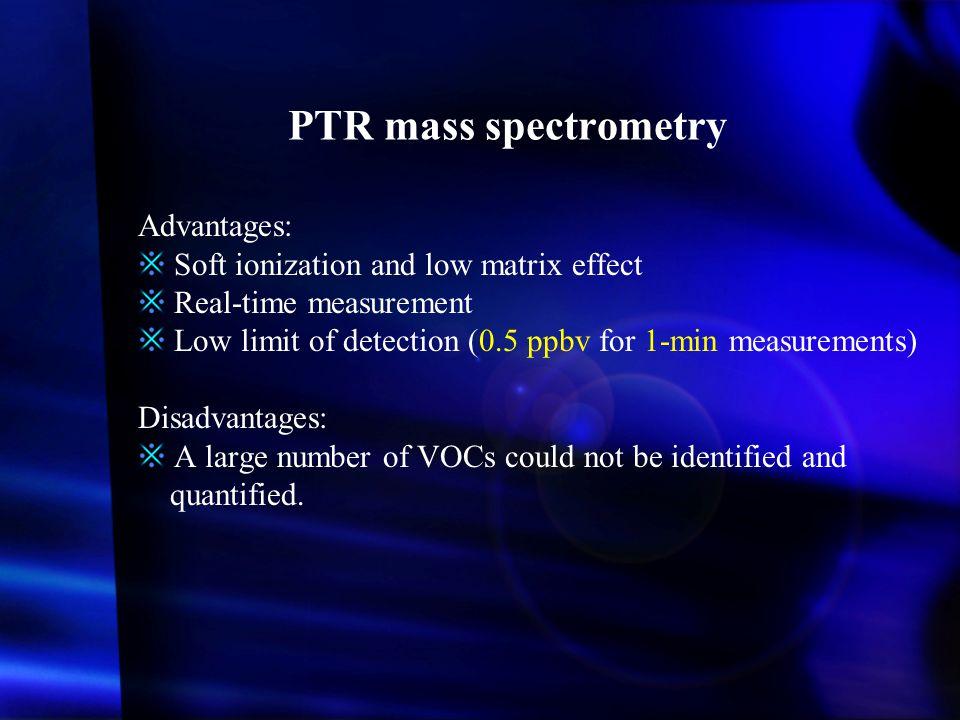 PTR mass spectrometry Advantages: